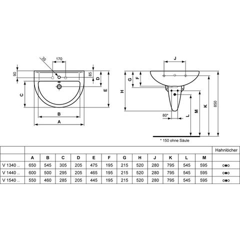 Ideal standard Eurovit wastafel afgerond 60x46,5 cm, 1x kraangat met overloop, wit